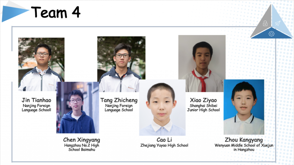 中国初中生队出征ISIJ2021,斩获佳绩